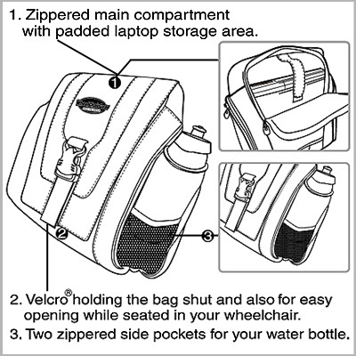 illustration of the compartments of The Urban Wheelchair Messenger Bag