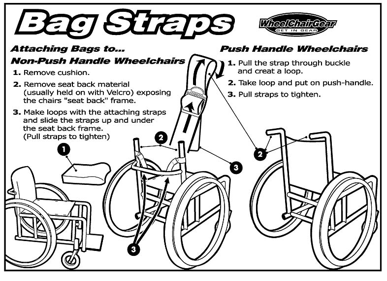instructions for attaching bags to wheelchairs